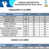 RESULTADOS-JUEGOS-NACIONALES-2016-2