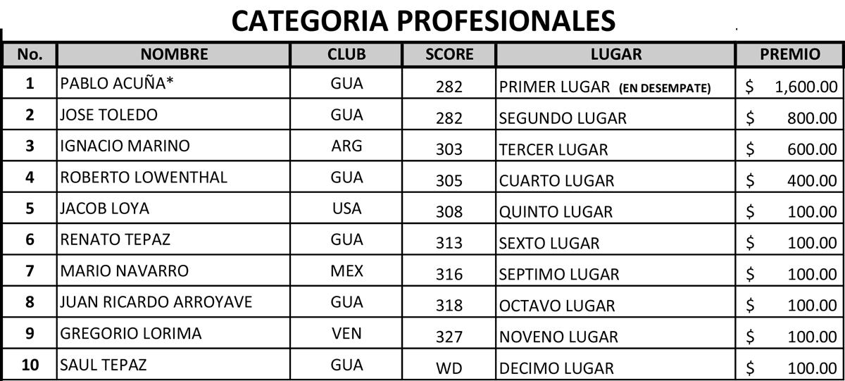 table-ganadores-pro